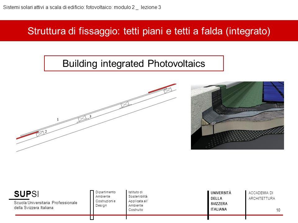 Struttura di fissaggio: tetti piani e tetti a falda (integrato)