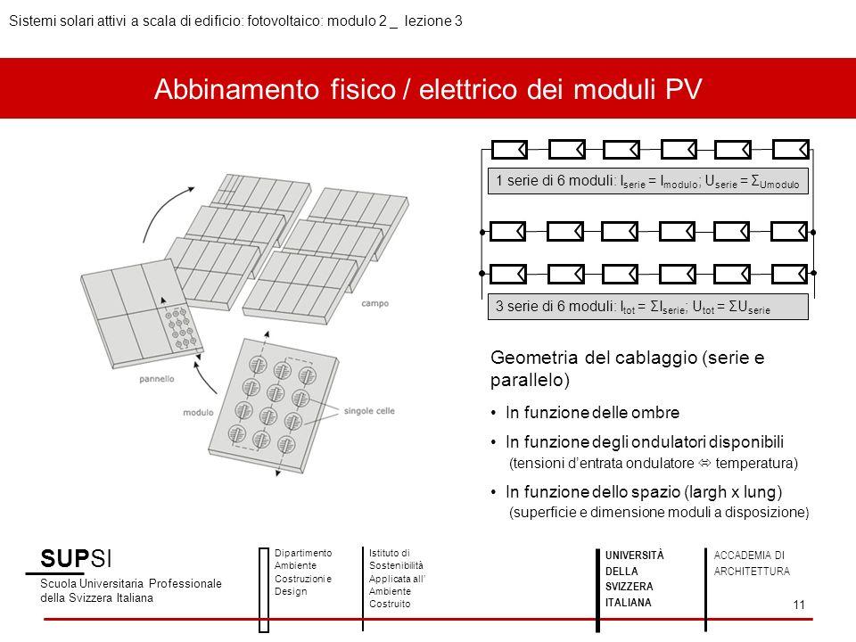 Abbinamento fisico / elettrico dei moduli PV