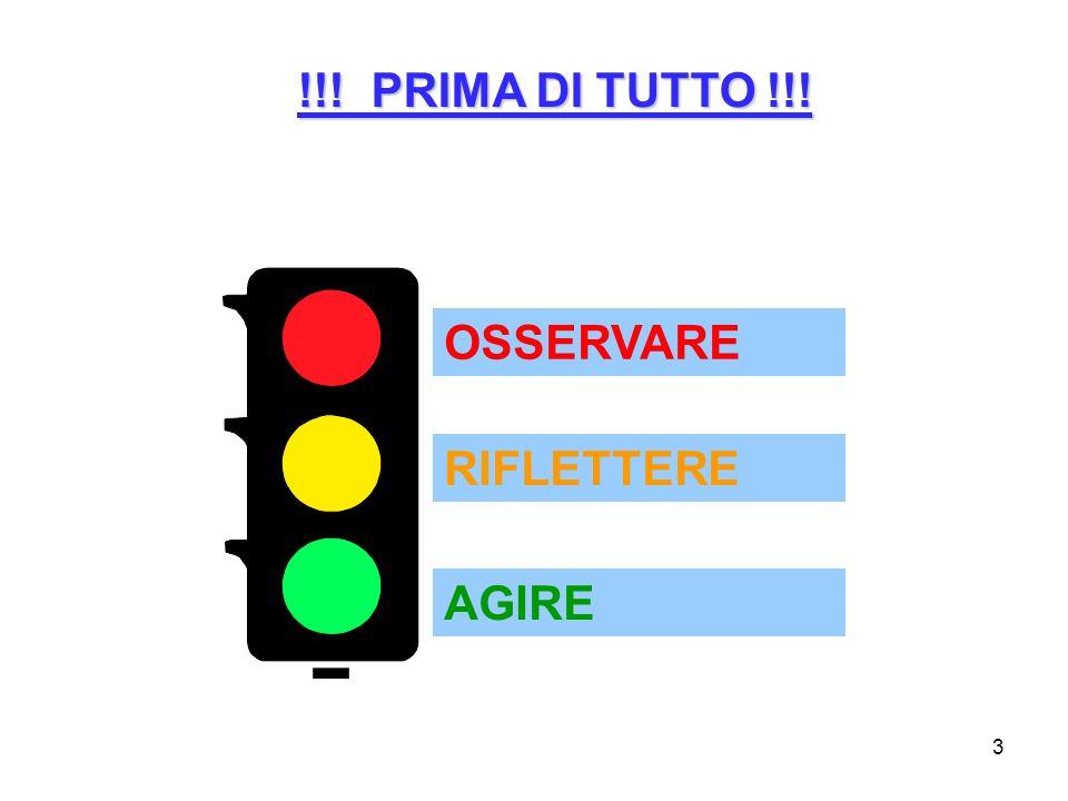 !!! PRIMA DI TUTTO !!! OSSERVARE RIFLETTERE AGIRE Procedere