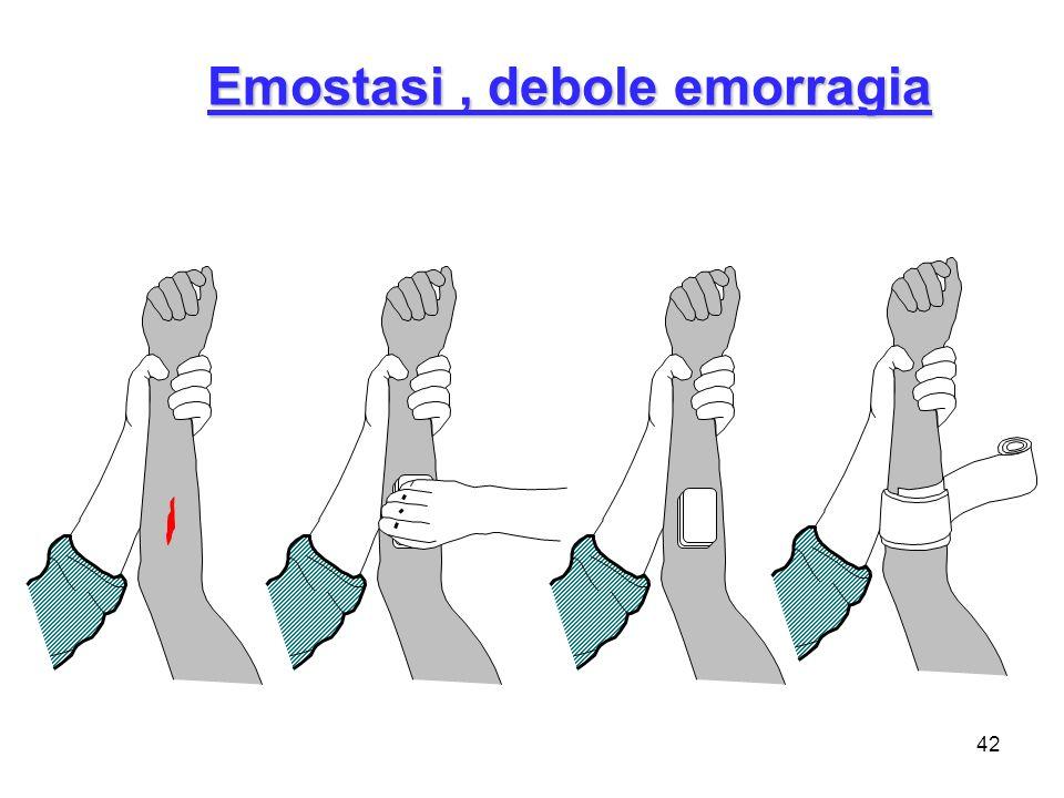 Emostasi , debole emorragia