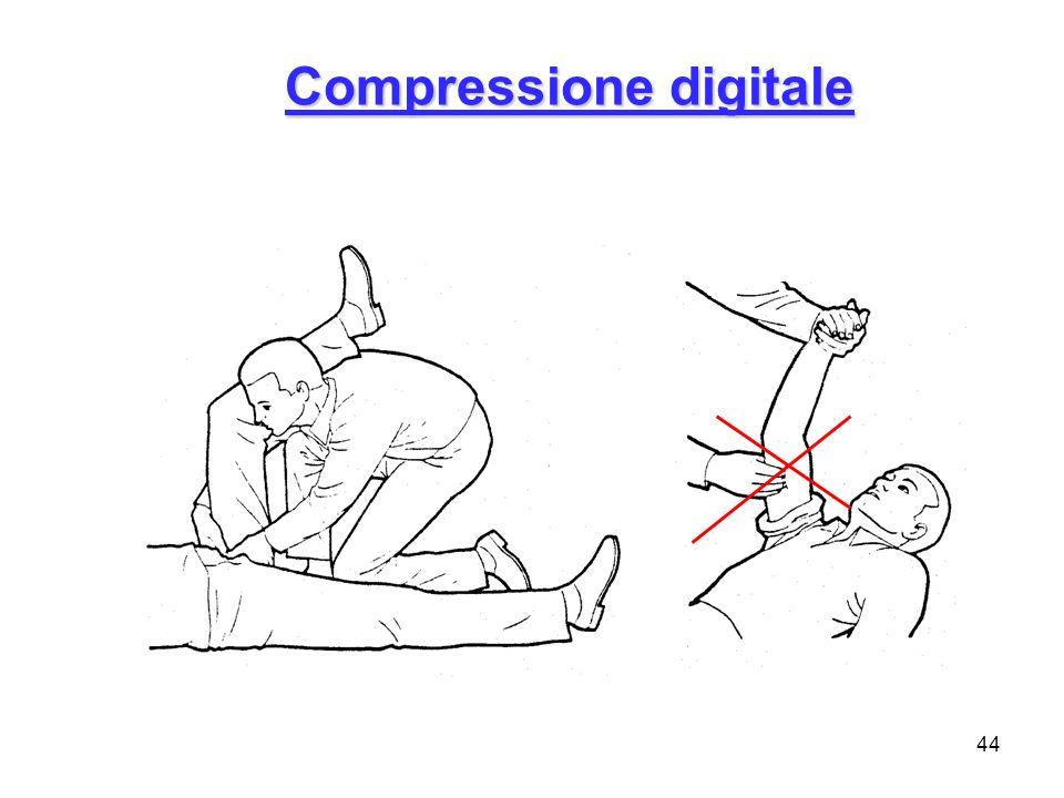 Compressione digitale