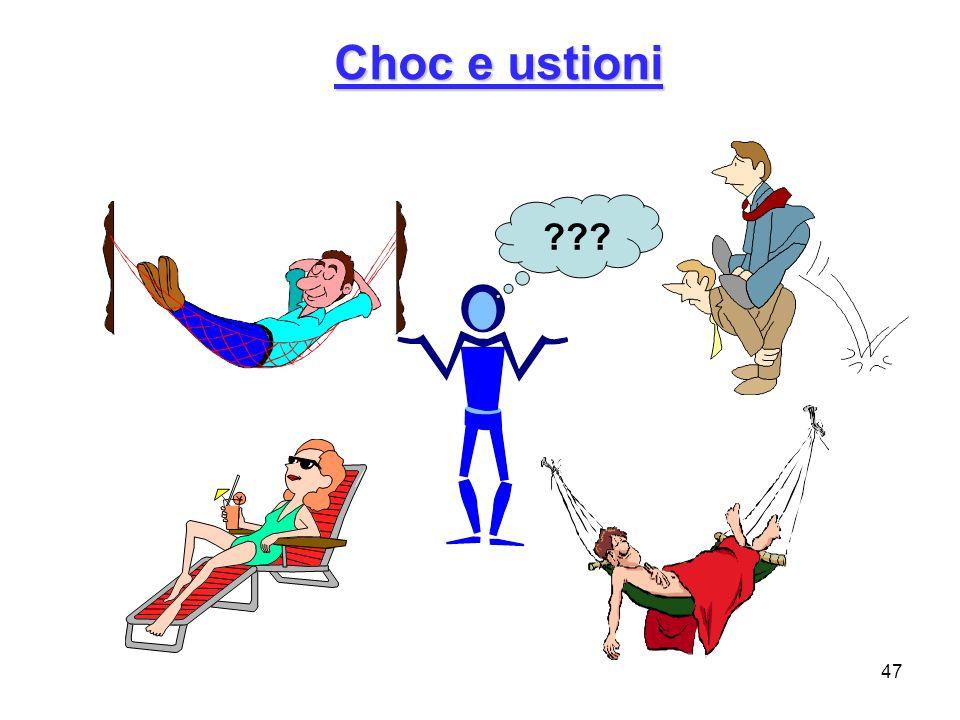 Choc e ustioni