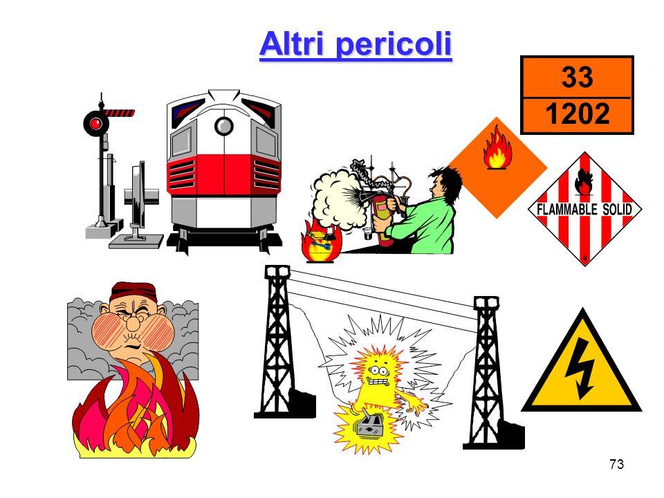 Altri pericoli 33 1202 33/1202 = Diesel