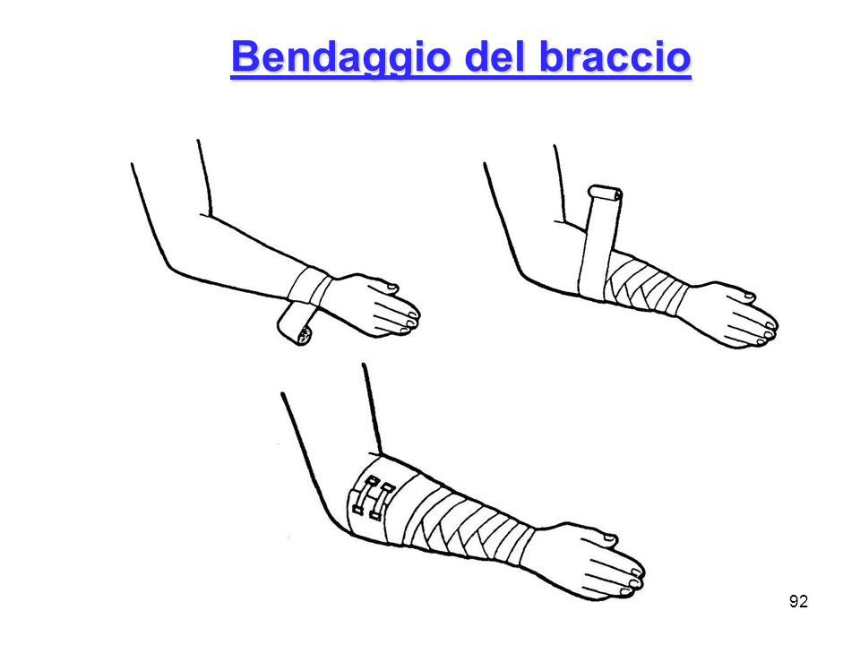 Bendaggio del braccio