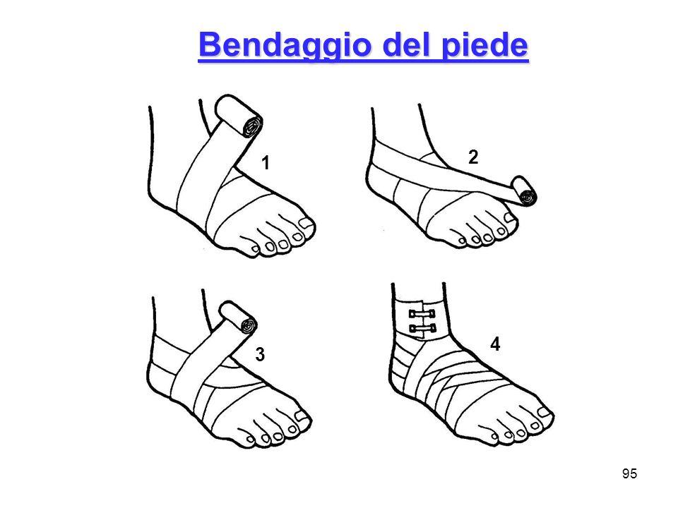 Bendaggio del piede 2 1 4 3