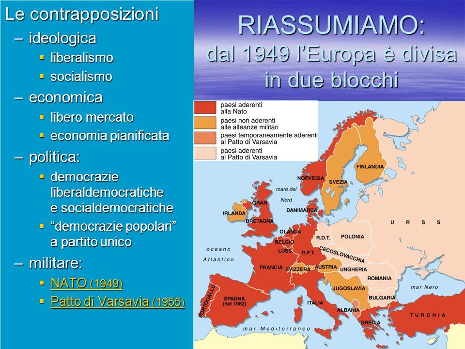 RIASSUMIAMO: dal 1949 l'Europa è divisa in due blocchi