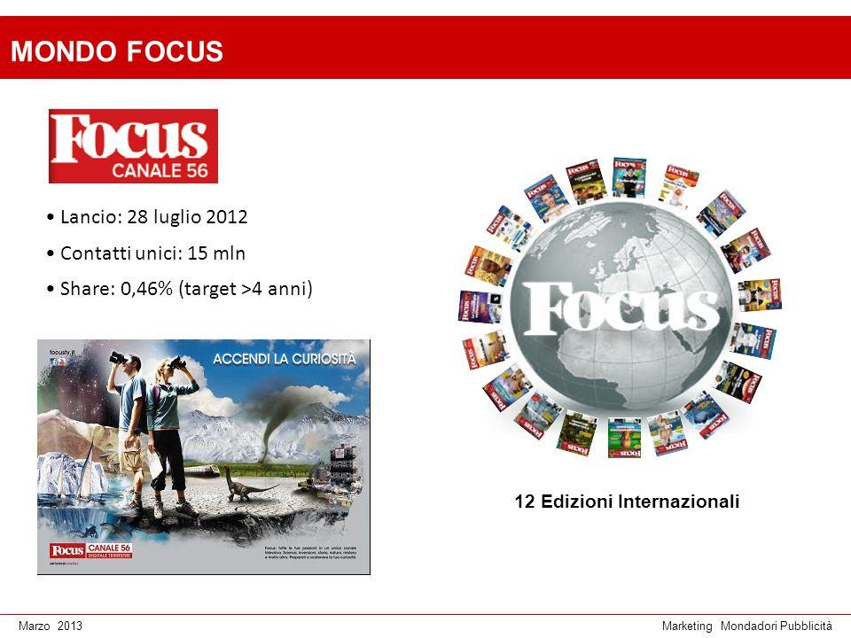 MONDO FOCUS Lancio: 28 luglio 2012 Contatti unici: 15 mln