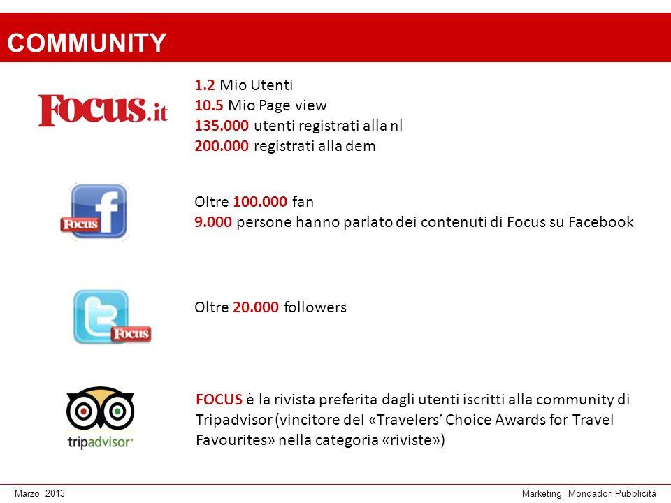 COMMUNITY 1.2 Mio Utenti 10.5 Mio Page view