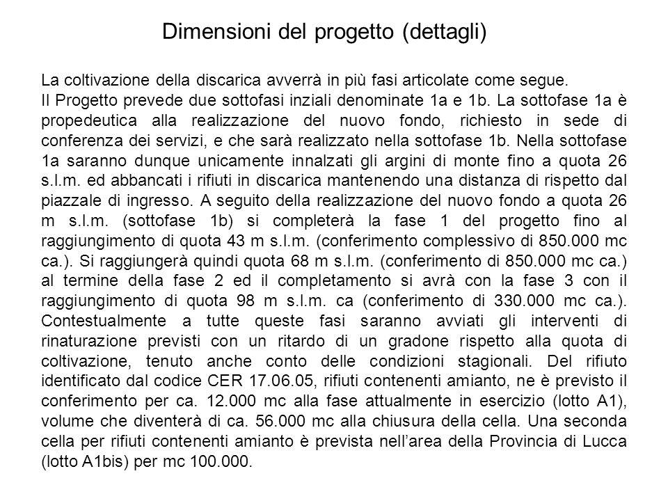 Dimensioni del progetto (dettagli)