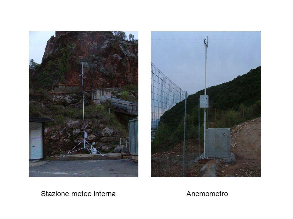 Stazione meteo interna