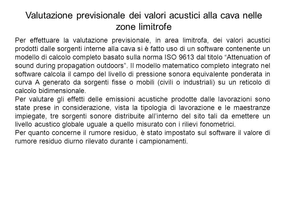 Valutazione previsionale dei valori acustici alla cava nelle zone limitrofe