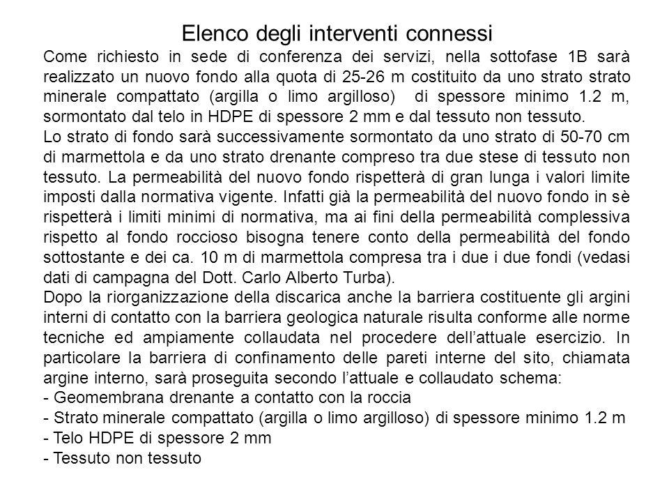 Elenco degli interventi connessi