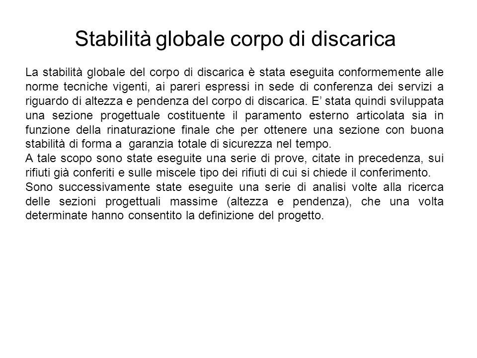 Stabilità globale corpo di discarica