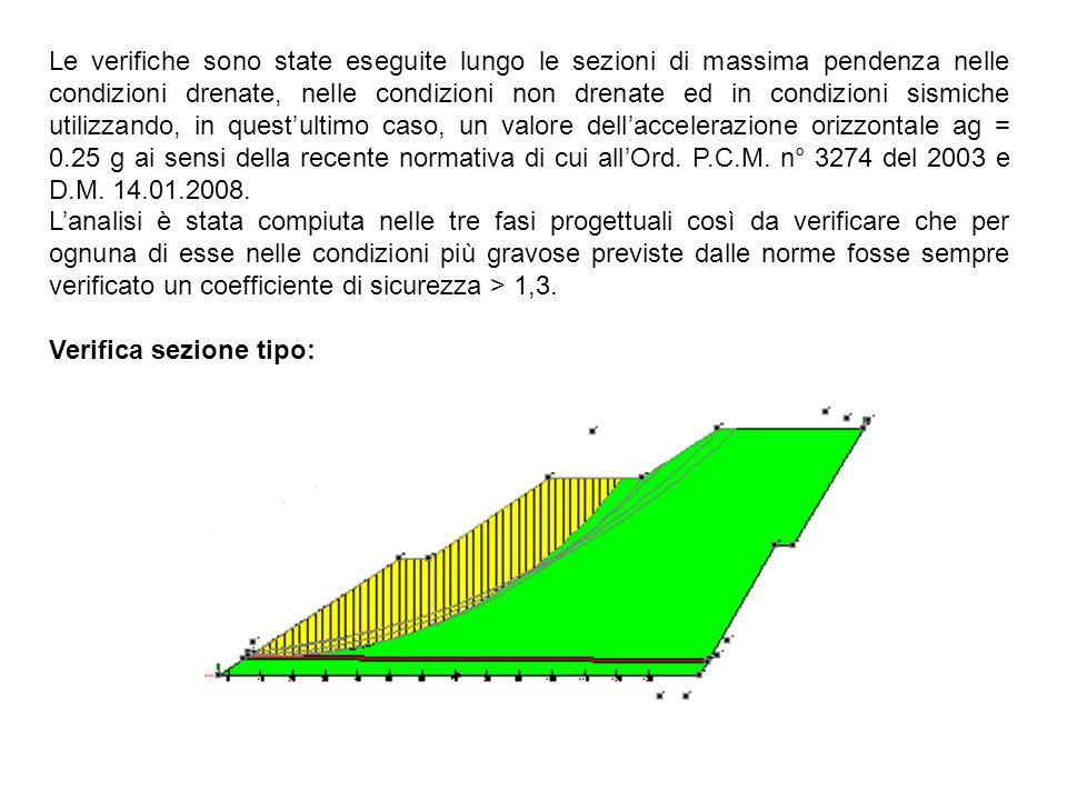 Le verifiche sono state eseguite lungo le sezioni di massima pendenza nelle condizioni drenate, nelle condizioni non drenate ed in condizioni sismiche utilizzando, in quest'ultimo caso, un valore dell'accelerazione orizzontale ag = 0.25 g ai sensi della recente normativa di cui all'Ord. P.C.M. n° 3274 del 2003 e D.M. 14.01.2008.