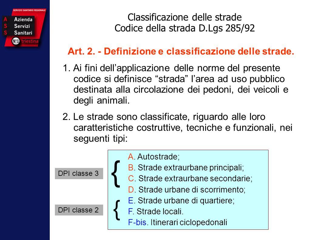 Art. 2. - Definizione e classificazione delle strade.