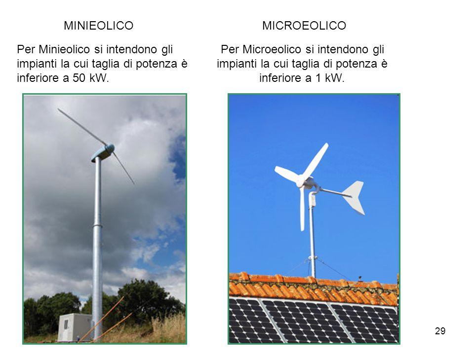 MINIEOLICO MICROEOLICO. Per Minieolico si intendono gli impianti la cui taglia di potenza è inferiore a 50 kW.