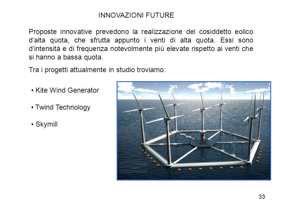 INNOVAZIONI FUTURE