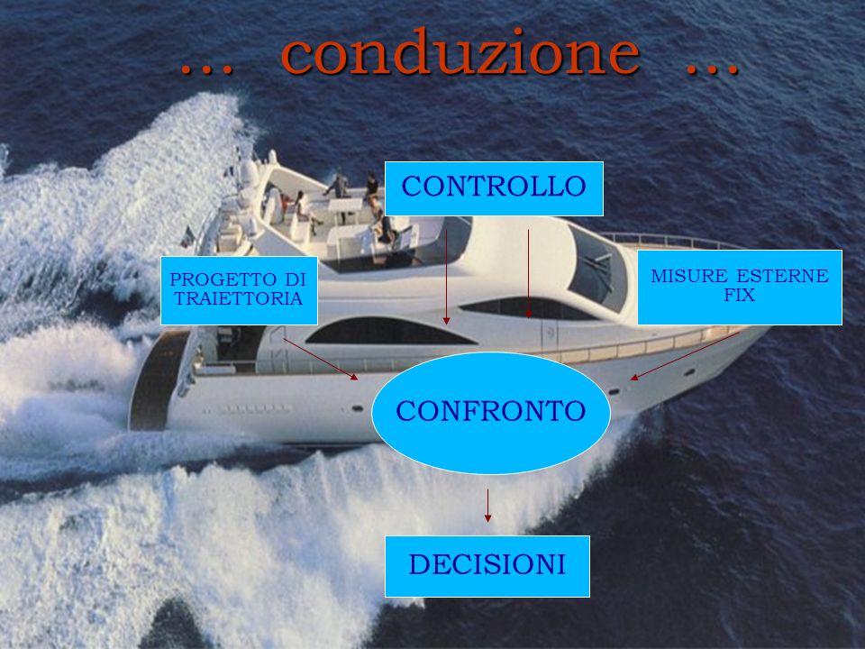 ... conduzione ... CONTROLLO CONFRONTO DECISIONI MISURE ESTERNE