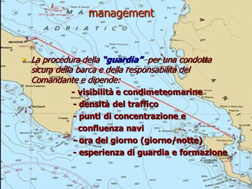 management La procedura della guardia per una condotta sicura della barca e della responsabilità del Comandante e dipende: