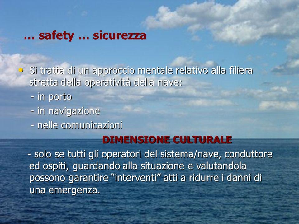 … safety … sicurezza Si tratta di un approccio mentale relativo alla filiera stretta della operatività della nave: