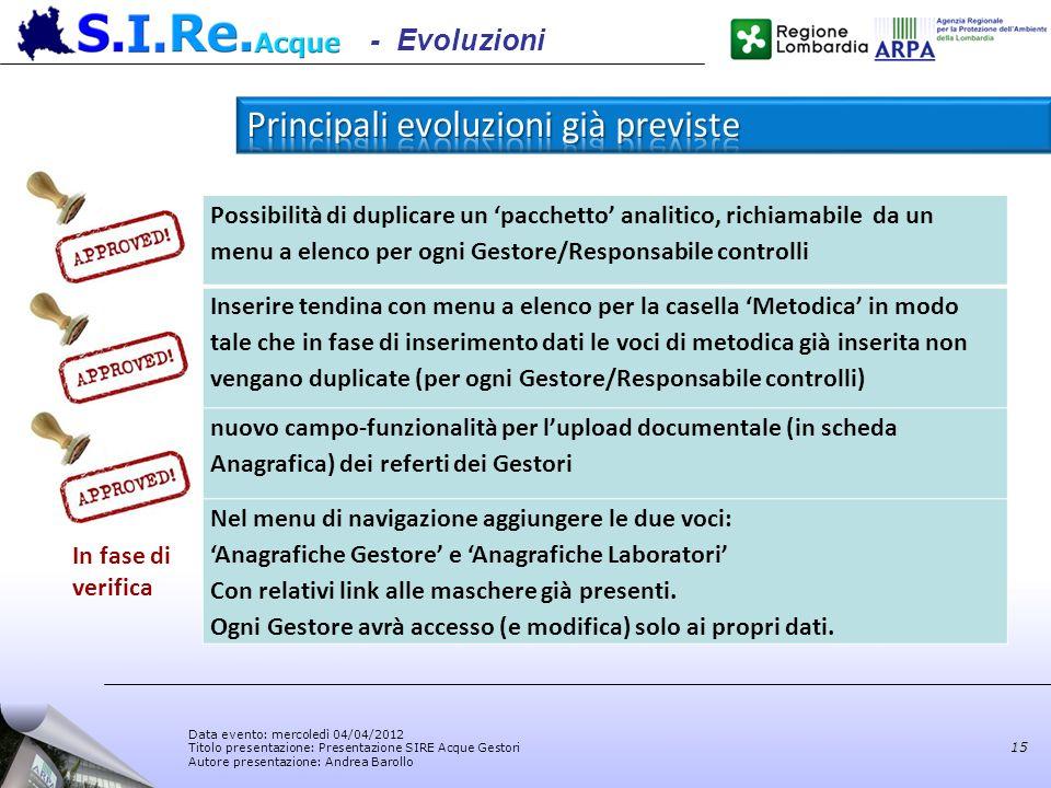 Principali evoluzioni già previste