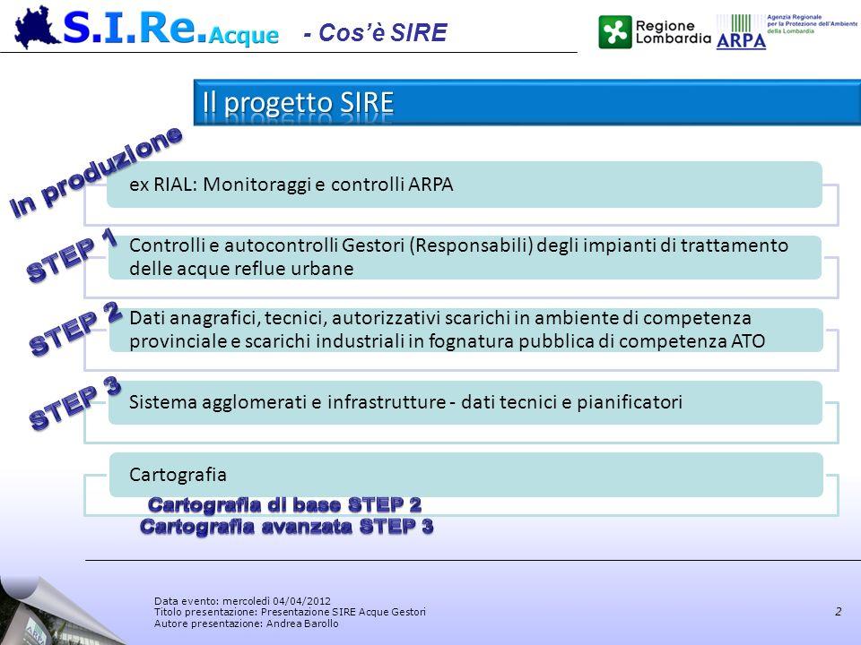 Il progetto SIRE In produzione STEP 1 STEP 2 STEP 3 - Cos'è SIRE