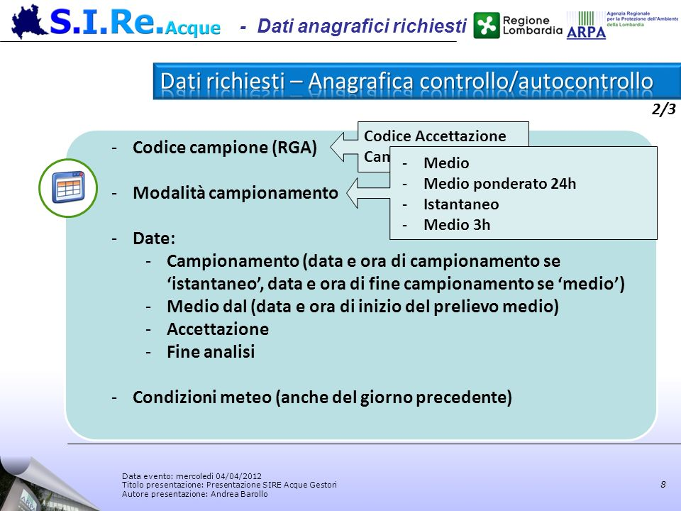 Dati richiesti – Anagrafica controllo/autocontrollo