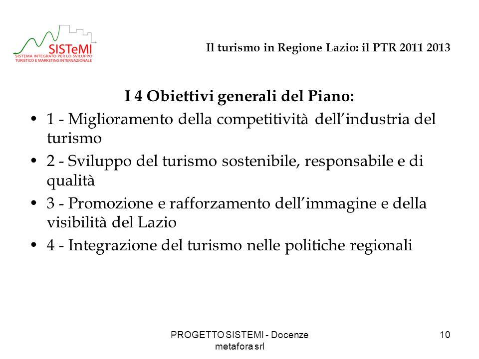 Il turismo in Regione Lazio: il PTR 2011 2013