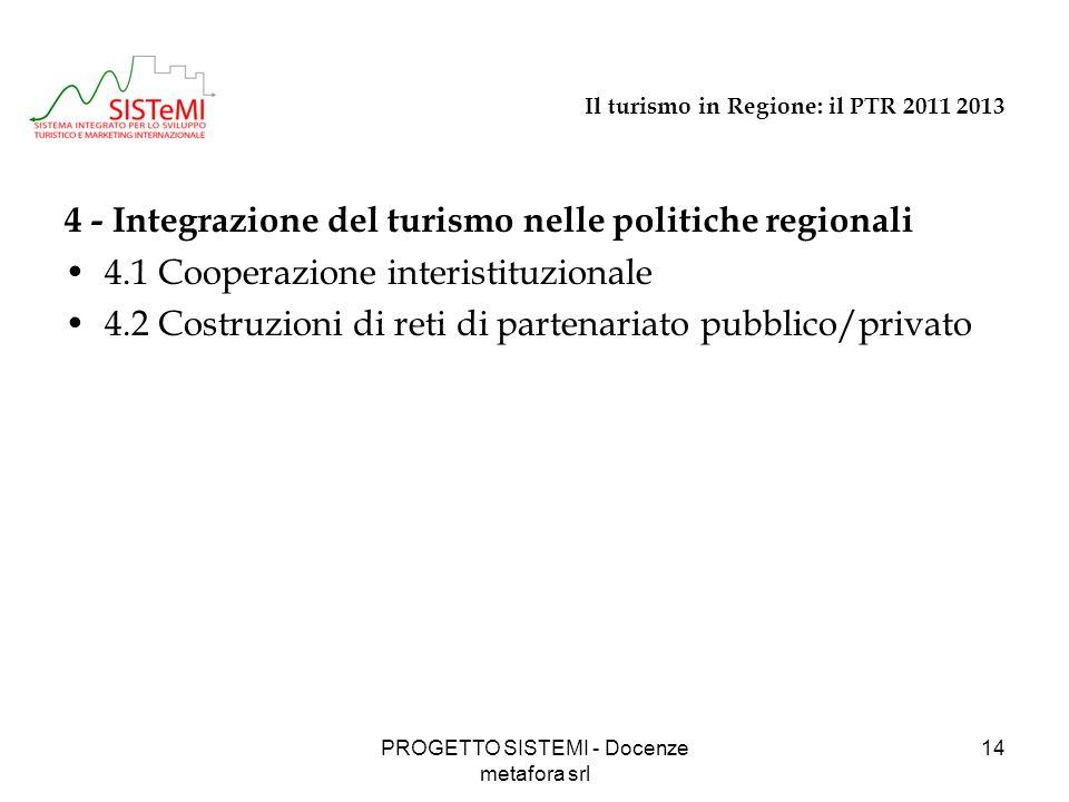 Il turismo in Regione: il PTR 2011 2013