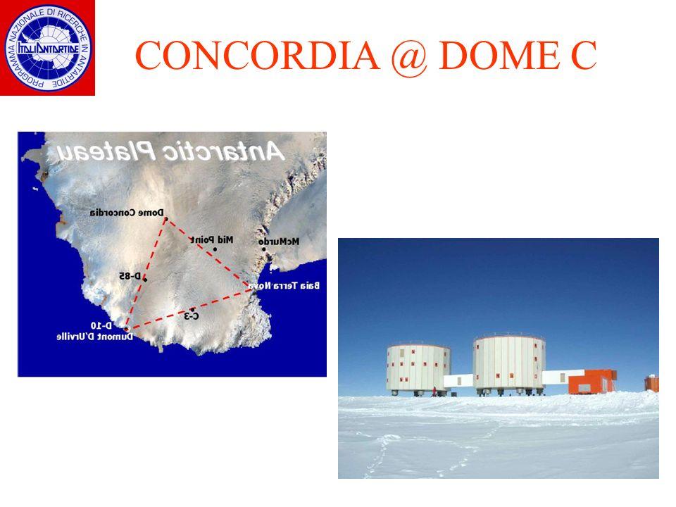 CONCORDIA @ DOME C