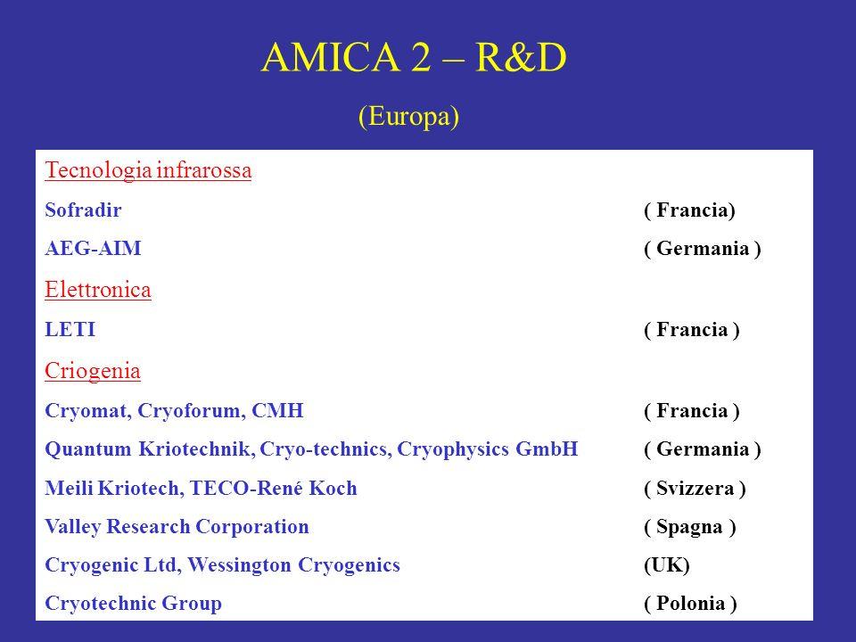 AMICA 2 – R&D (Europa) Tecnologia infrarossa Elettronica Criogenia