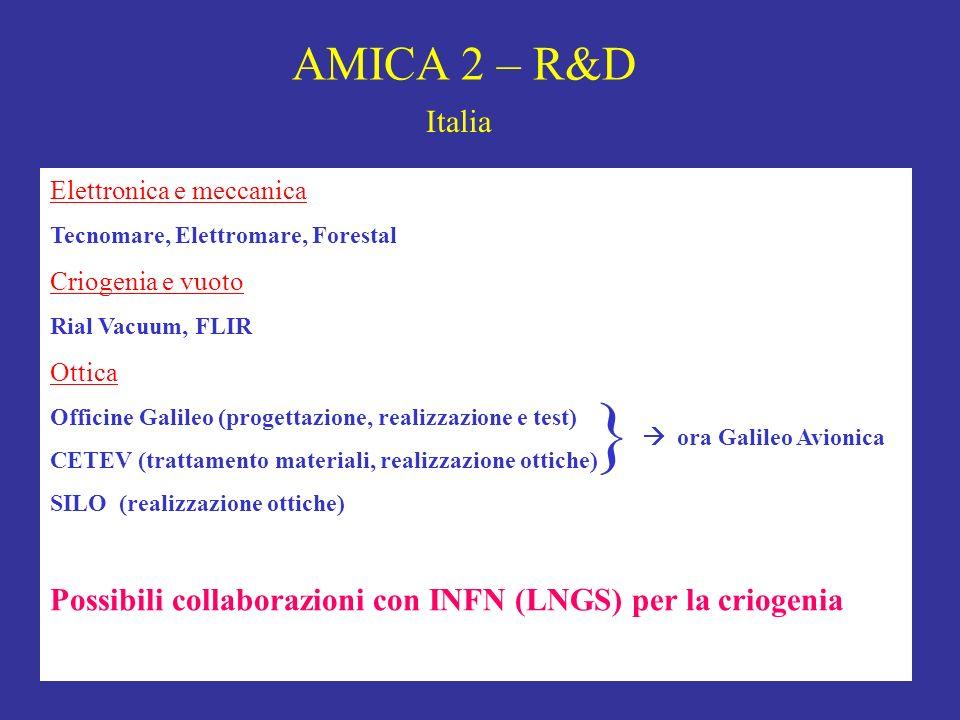 AMICA 2 – R&D Italia. Elettronica e meccanica. Tecnomare, Elettromare, Forestal. Criogenia e vuoto.
