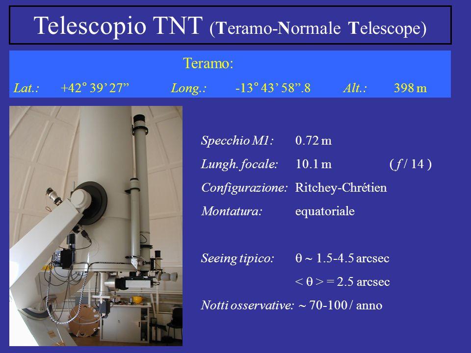 Telescopio TNT (Teramo-Normale Telescope)