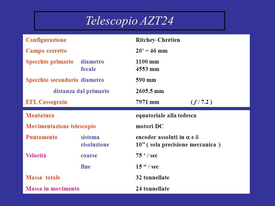 Telescopio AZT24 Configurazione Ritchey-Chrétien