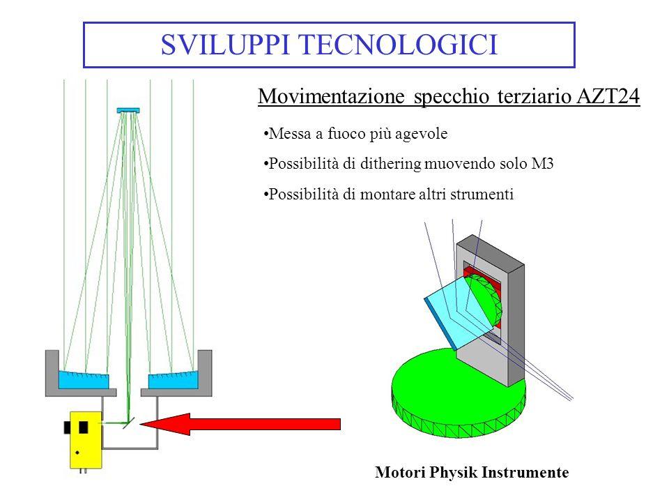 SVILUPPI TECNOLOGICI Movimentazione specchio terziario AZT24
