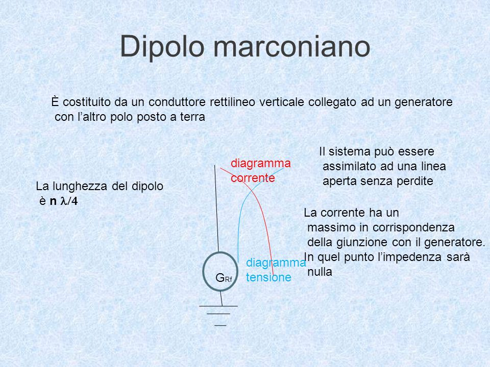 Dipolo marconiano È costituito da un conduttore rettilineo verticale collegato ad un generatore. con l'altro polo posto a terra.