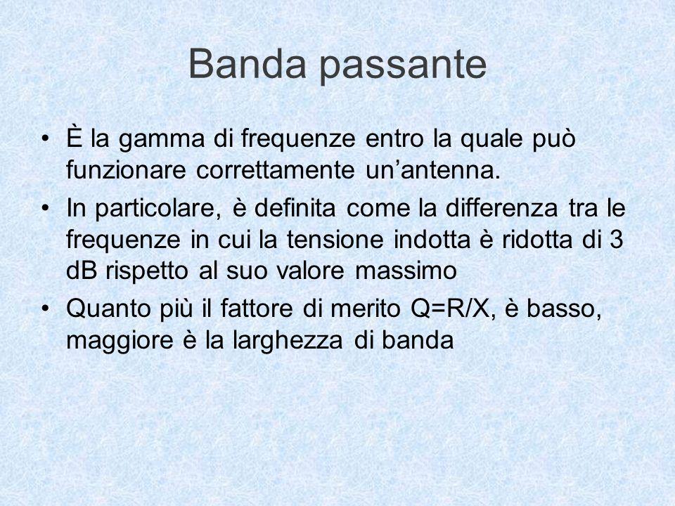 Banda passante È la gamma di frequenze entro la quale può funzionare correttamente un'antenna.