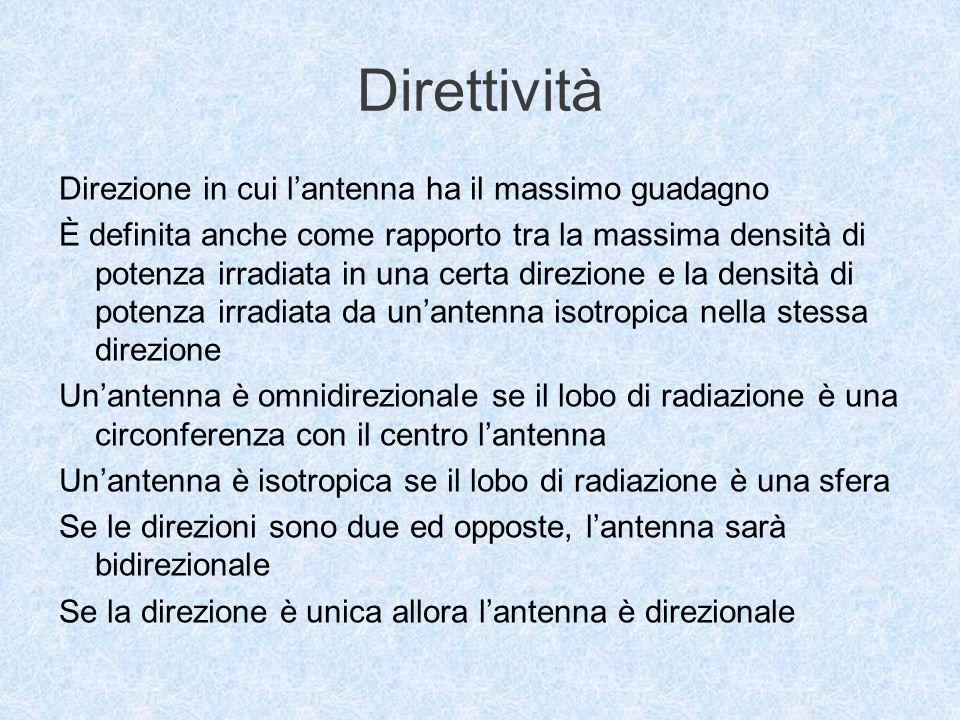 Direttività