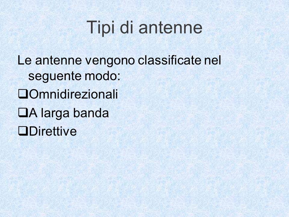 Tipi di antenne Le antenne vengono classificate nel seguente modo: