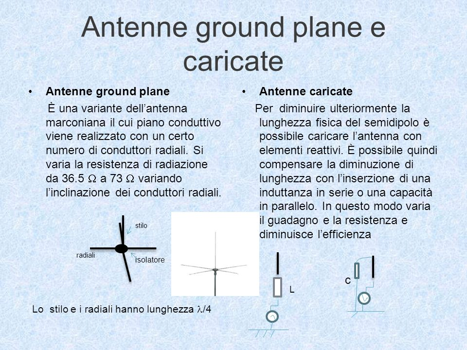 Antenne ground plane e caricate