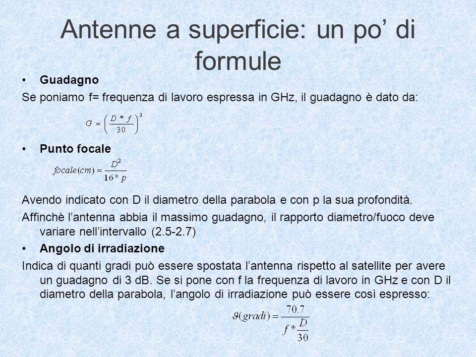 Antenne a superficie: un po' di formule