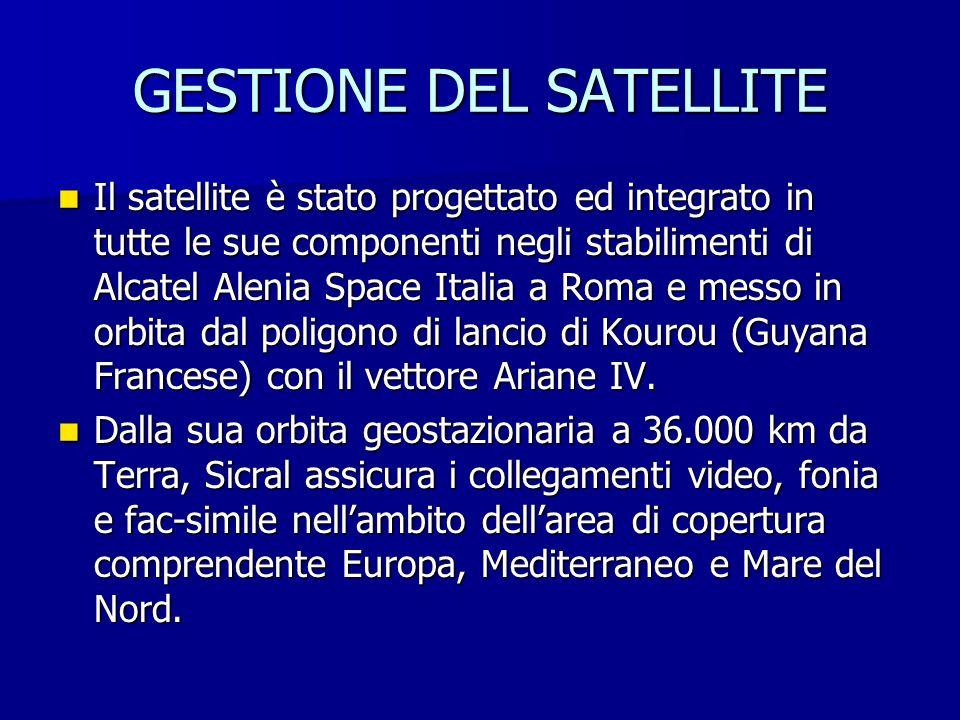 GESTIONE DEL SATELLITE