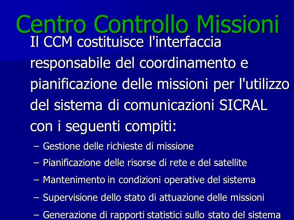 Centro Controllo Missioni