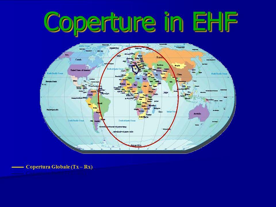 Coperture in EHF Copertura Globale (Tx – Rx)