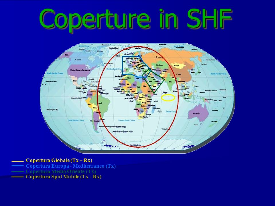Coperture in SHF Copertura Globale (Tx – Rx)