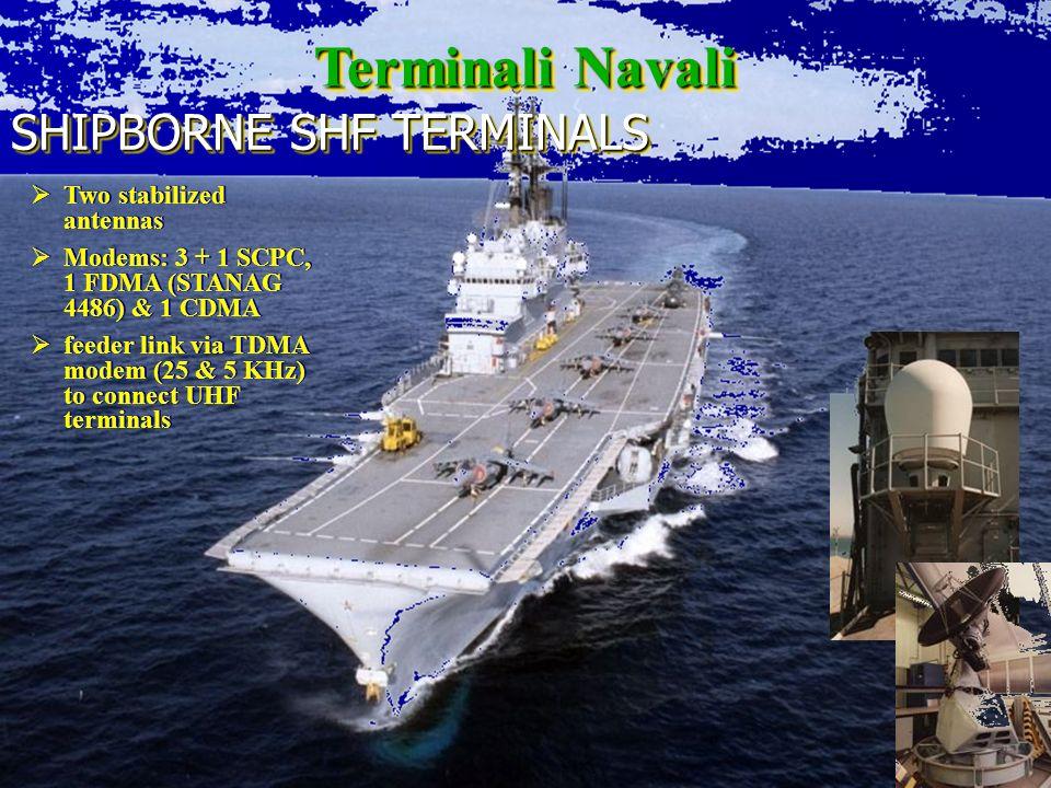 SHIPBORNE SHF TERMINALS