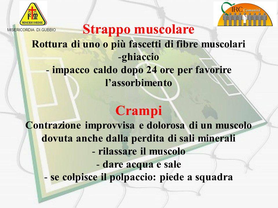 Strappo muscolare Crampi