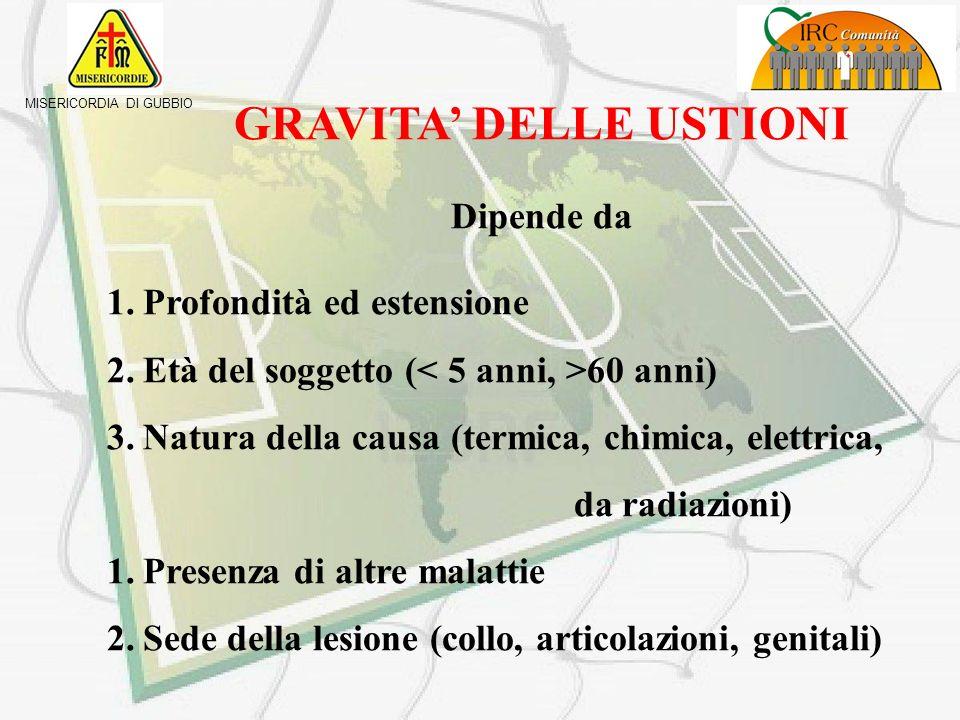 GRAVITA' DELLE USTIONI