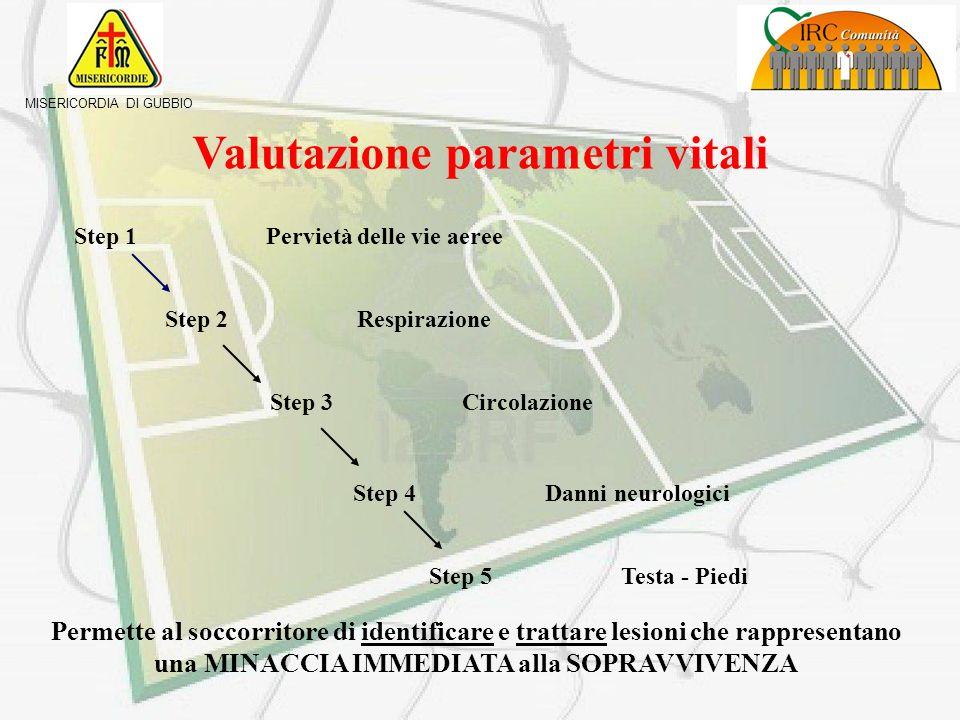 Valutazione parametri vitali