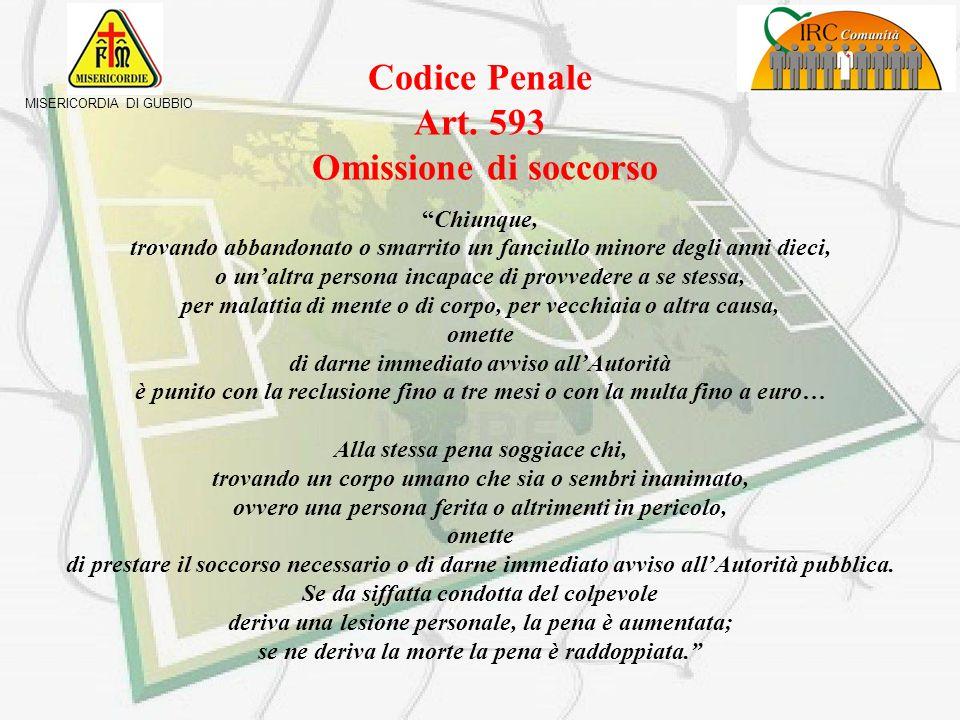 Codice Penale Art. 593 Omissione di soccorso